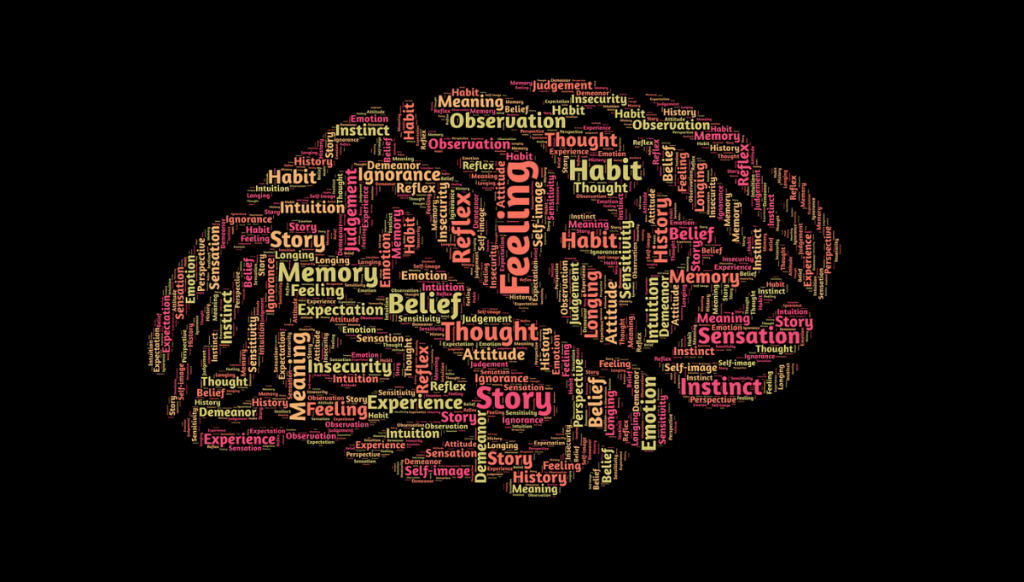 Brain image made out of various words