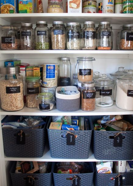 Pantry - Are your outsourcing your trust?